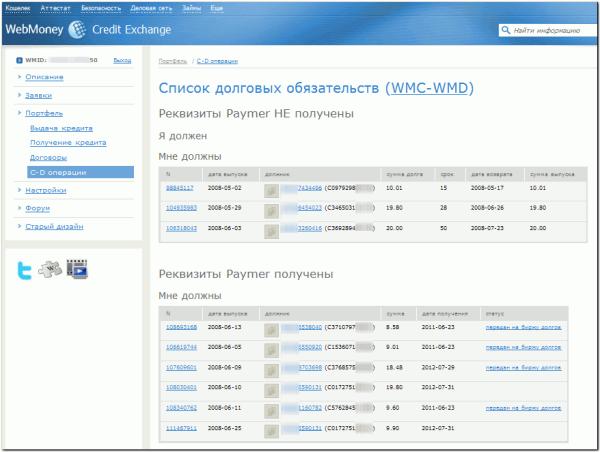 Список долговых обязательств (WMC-WMD)