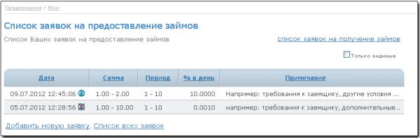 Список заявок на предоставление займа займодавцем
