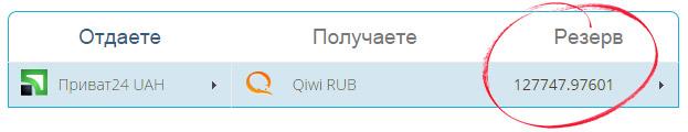 Резерв валют по направлению Приват24 UAH на Qiwi RUB