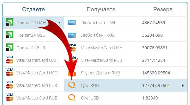 Yandex деньги курс обмене электронных денег