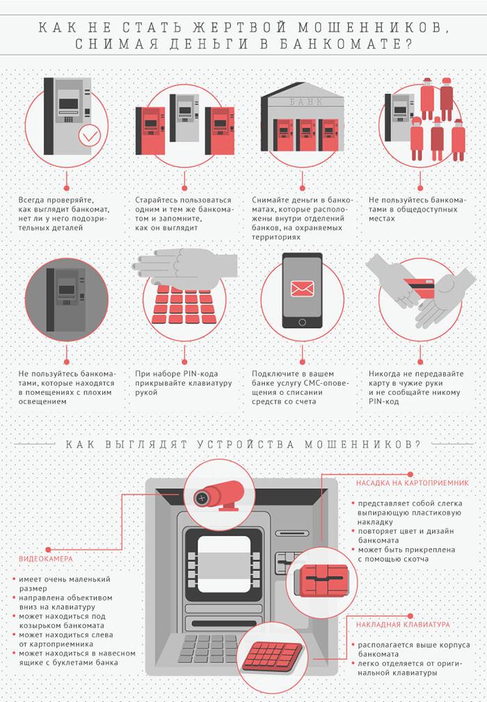 Правила безопасности при работе с банкомтом